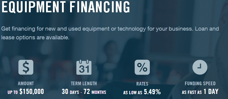 Technology Financing